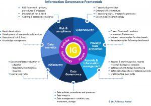 Information_Governance_Framework