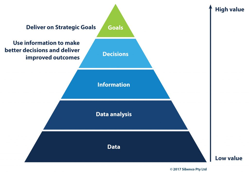 Data_Analytics_Information_Governance