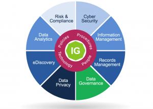Data_Governance_Information_Governance