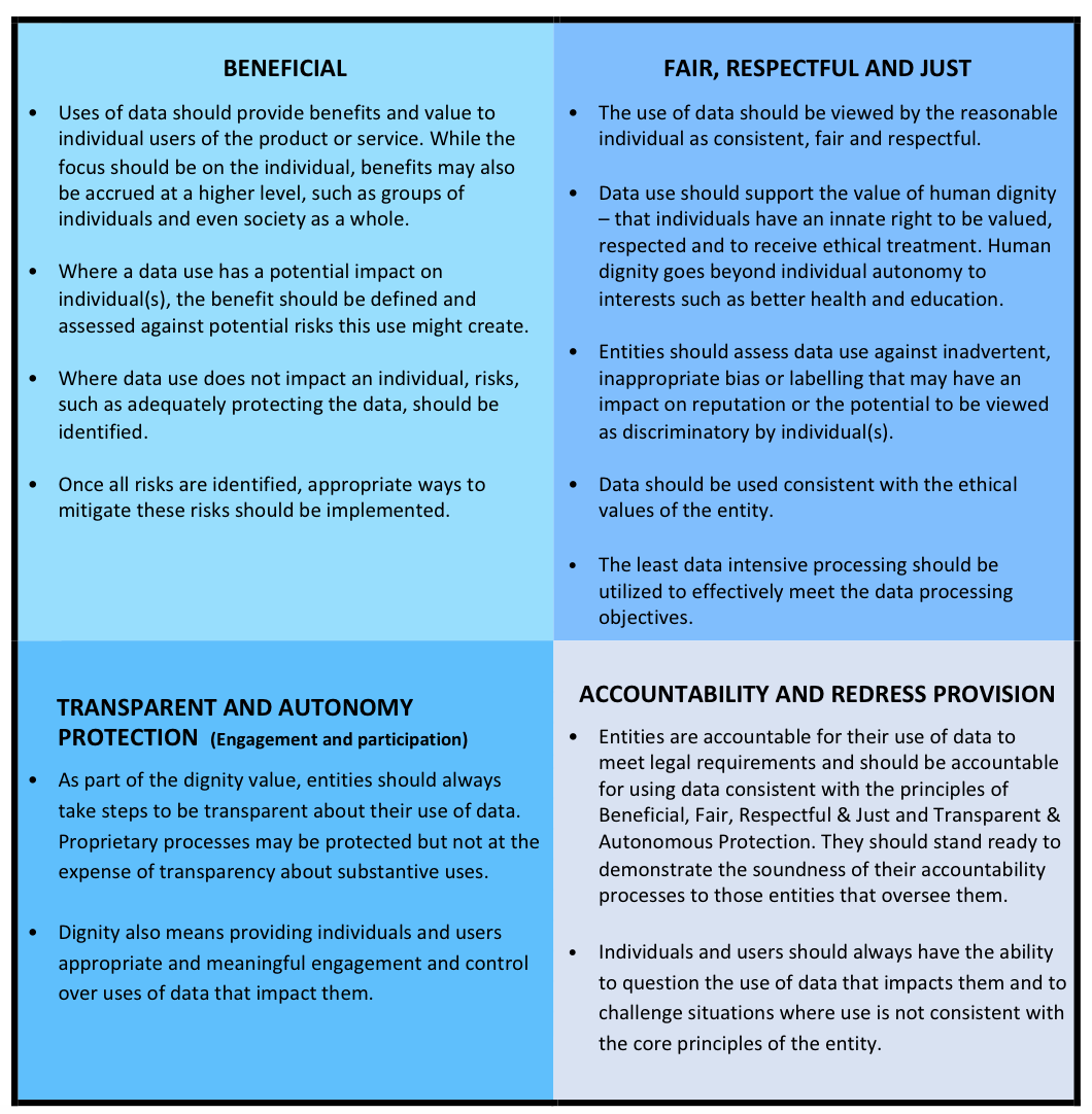 identify how confidentiality promotes respect for values individuals 2 26 identify how confidentiality promotes respect for and values individuals 2 learner declaration i certify that the work submitted for this assignment is my own and research sources are fully acknowledged.